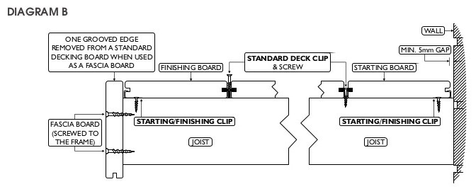 trex deck wiring diagrams  trex  get free image about